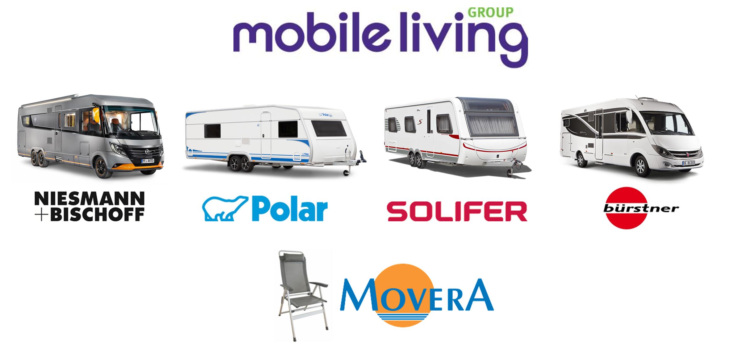 Mobile Living-koncernens konkurs